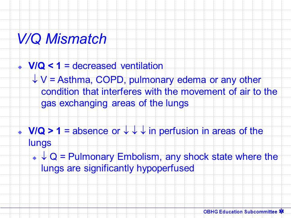 OBHG Education Subcommittee V/Q Mismatch  V/Q < 1 = decreased ventilation  V = Asthma, COPD, pulmonary edema or any other condition that interferes
