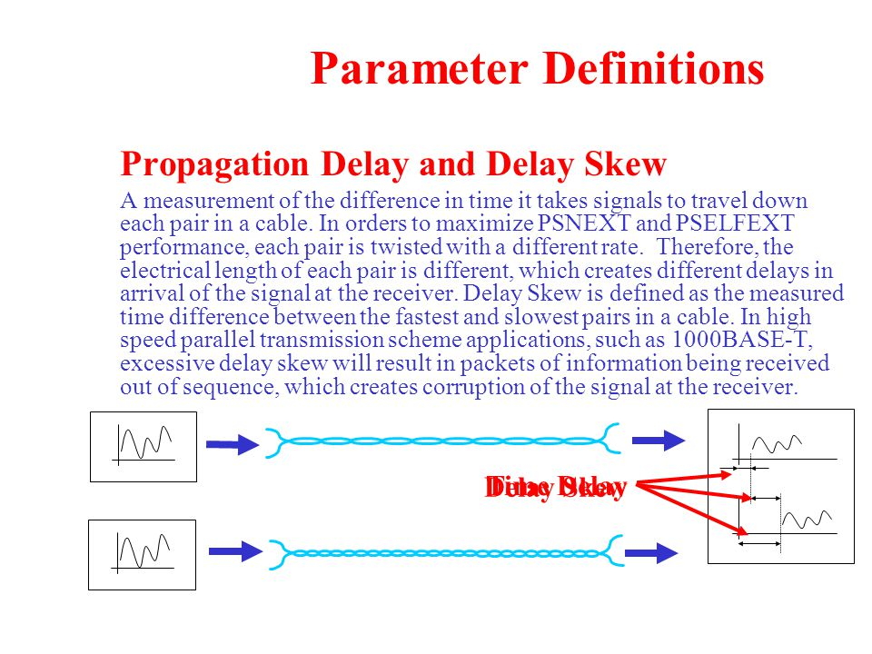 Parameter Definitions Propagation Delay and Delay Skew A measurement of the difference in time it takes signals to travel down each pair in a cable.