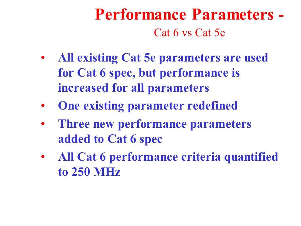Category 5e NEXT PSNEXT FEXT ELFEXT PSELFEXT Return Loss Propagation Delay Delay Skew Attenuation Category 6 NEXT PSNEXT FEXT ELFEXT PSELFEXT Return Loss Propagation Delay Delay Skew Insertion Loss (Attenuation) Insertion Loss Deviation LCL - Balance (new) LCTL - Balance (new) Performance Parameters - Cat 6 vs Cat 5e