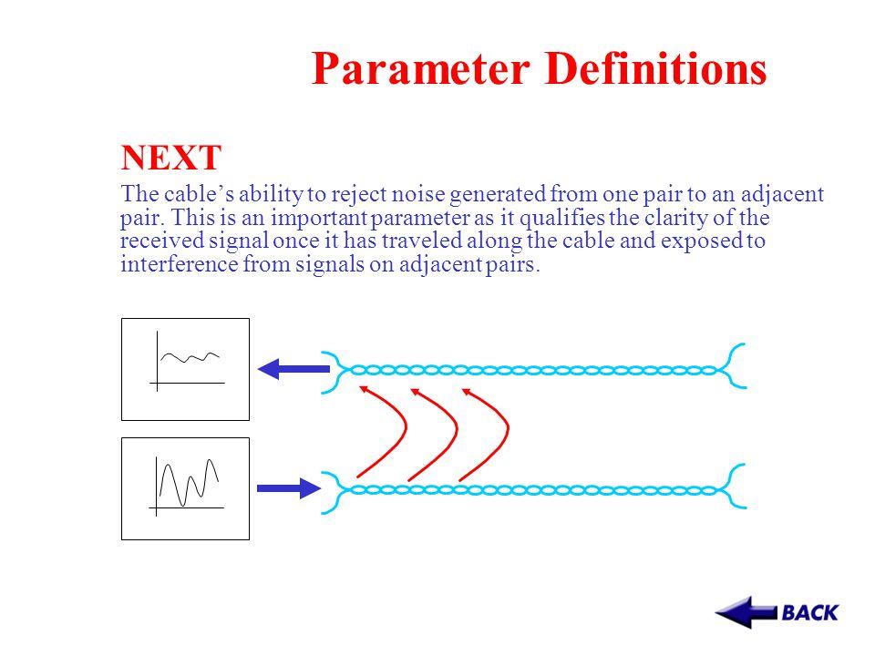 Parameter Definitions - Cat 5e vs Cat 6 Performance Characteristics *Draft 10 Nov 01