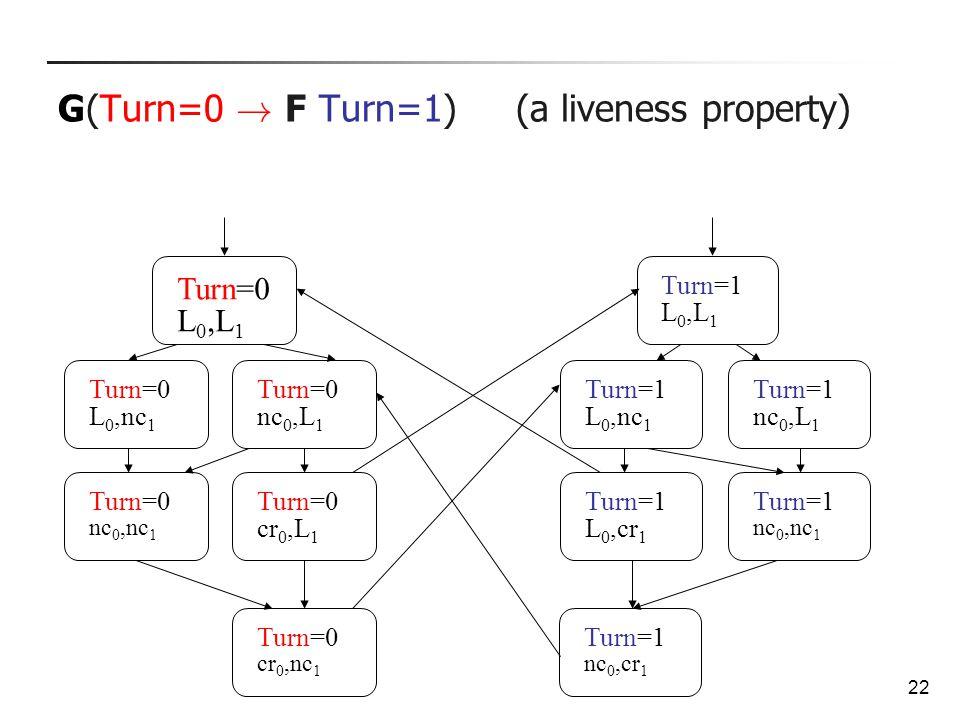 22 Turn=0 L 0,L 1 Turn=0 L 0,nc 1 Turn=0 nc 0,L 1 Turn=0 cr 0,nc 1 Turn=0 nc 0,nc 1 Turn=0 cr 0,L 1 Turn=1 L 0,cr 1 Turn=1 nc 0,cr 1 Turn=1 L 0,nc 1 Turn=1 nc 0,nc 1 Turn=1 nc 0,L 1 Turn=1 L 0,L 1 G(Turn=0 .