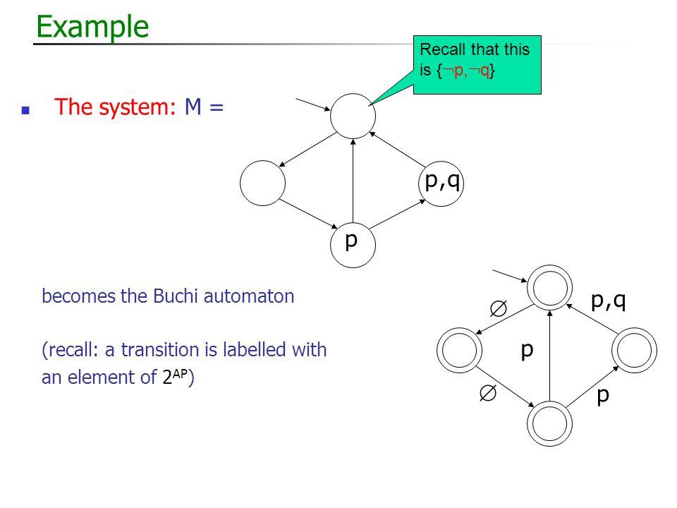 7 Correctness condition An LTL formula  a set of allowed computations ( ' models ' ).