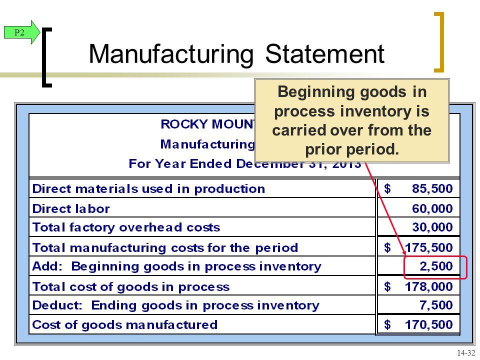 Manufacturing Statement P2 14-31