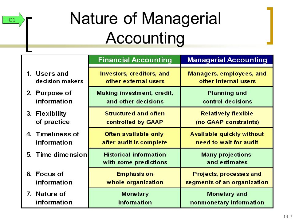 Managerial accounting provides financial and nonfinancial information to an organization's managers and other internal decision makers Financial accounting provides general purpose financial information to those who are outside the organization.
