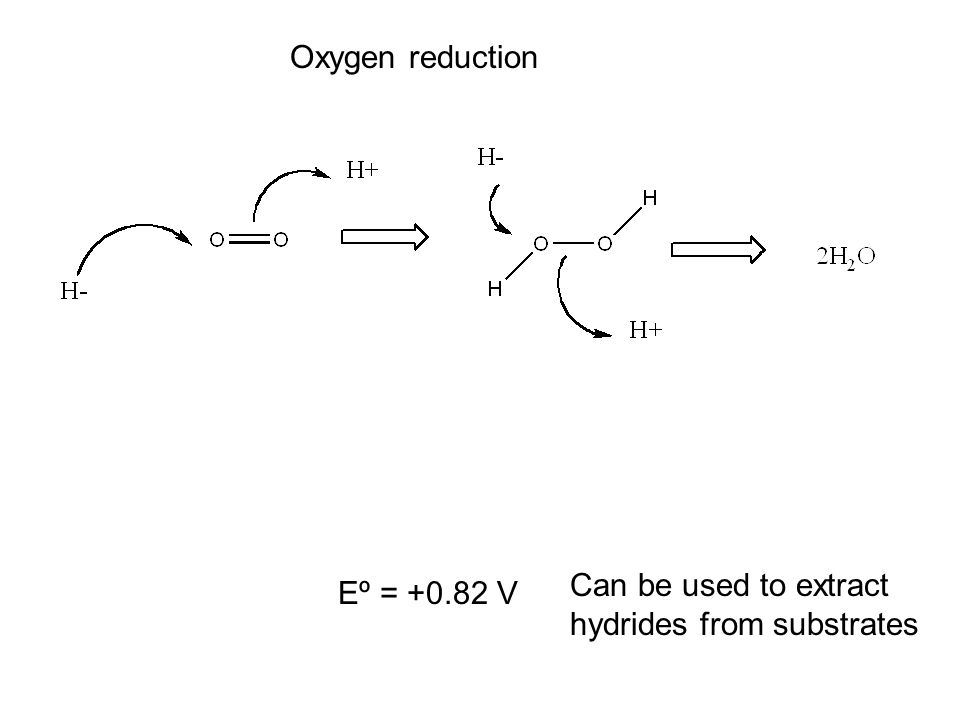 Oxygen reduction Eº = +0.82 V Can be used to extract hydrides from substrates