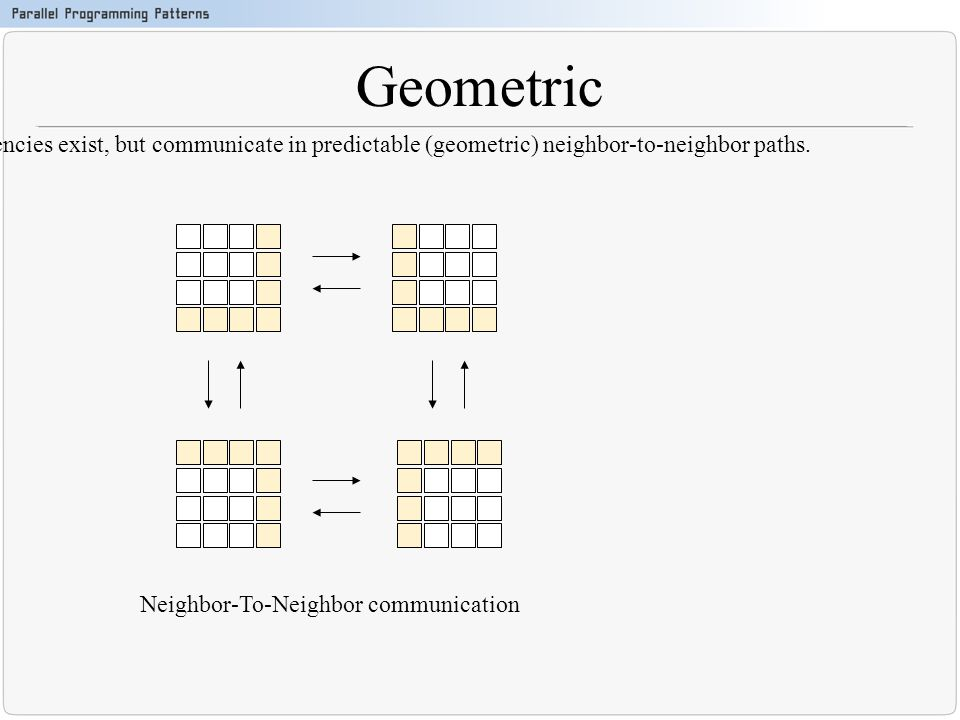 Geometric Dependencies exist, but communicate in predictable (geometric) neighbor-to-neighbor paths. Neighbor-To-Neighbor communication