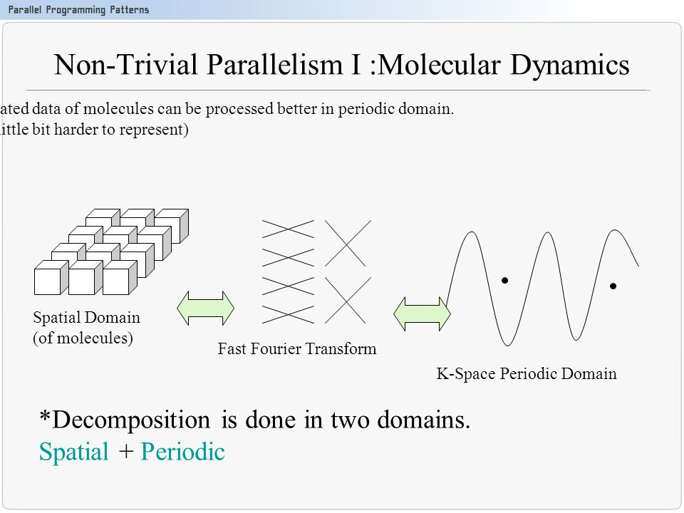 Non-Trivial Parallelism I :Molecular Dynamics Spatial Domain (of molecules)‏ Fast Fourier Transform K-Space Periodic Domain Repeated data of molecules