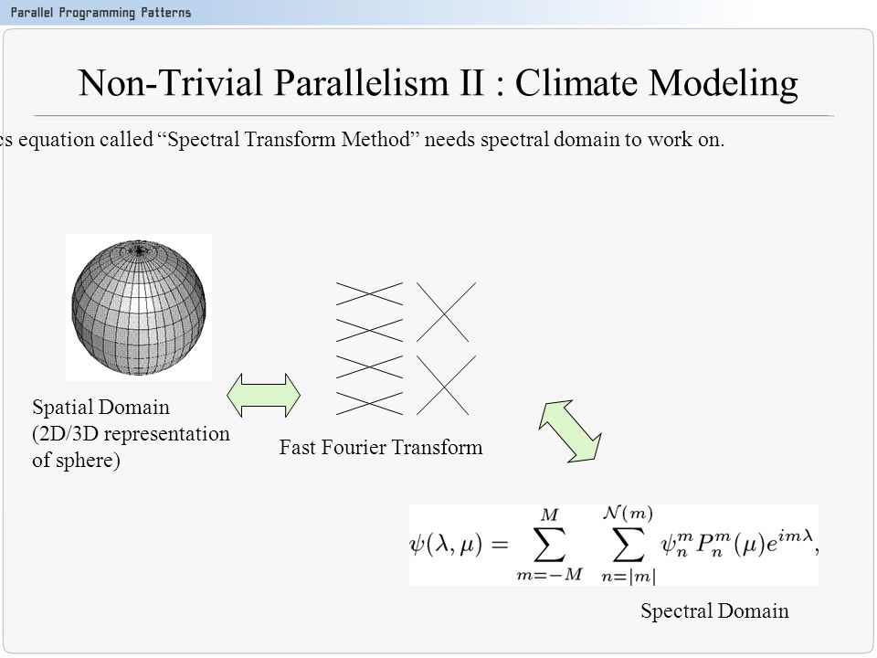 Non-Trivial Parallelism II : Climate Modeling Spatial Domain (2D/3D representation of sphere)‏ Fast Fourier Transform Spectral Domain Physics equation