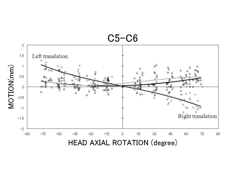 Figure 4 ;c5/6_translations Left translation Right translation