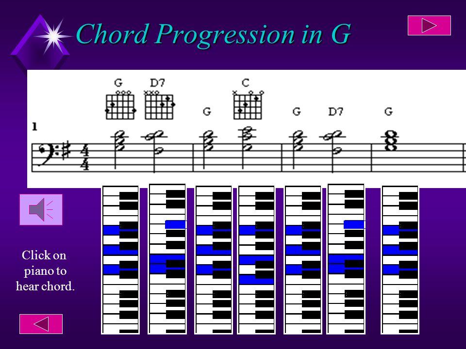 Inversions C C6 C6 C G7 G6 G6 G6 C 4 5 4 4 3 3 2 G G6 G6 G6 G D7 G D7 Inversions G 4 Key of G Key of C
