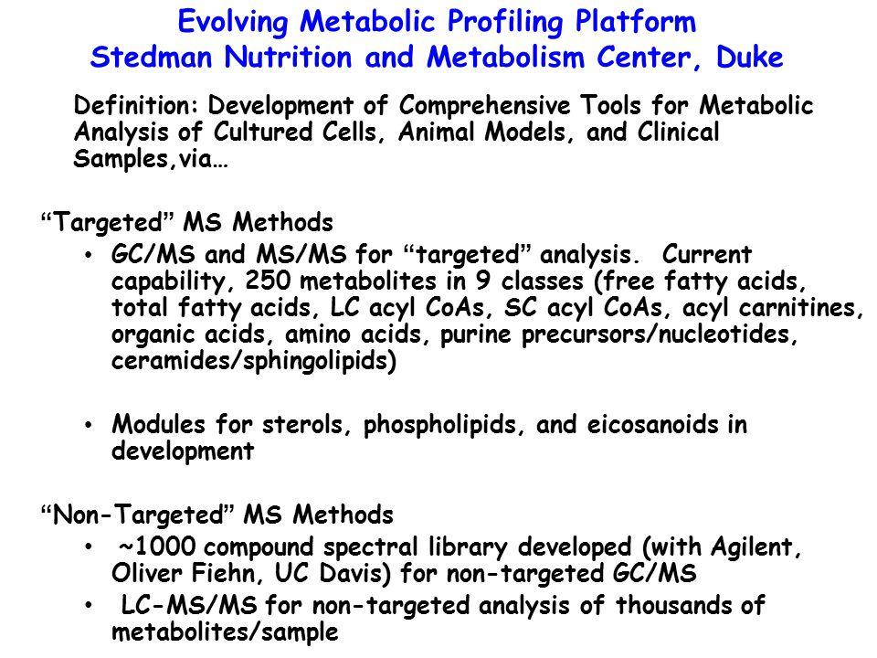 Rats fed HF/BCAA are insulin resistant despite normal body weight Newgard CB, et al.