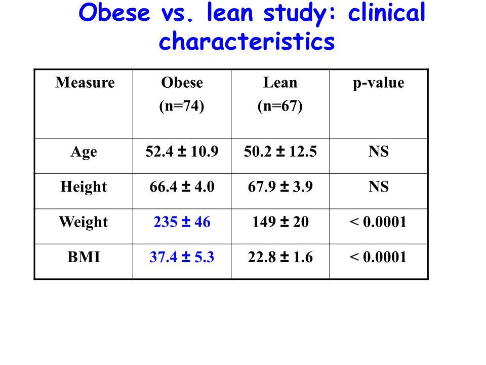 Obese vs.
