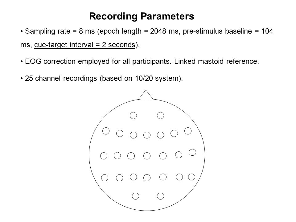 Recording Parameters Sampling rate = 8 ms (epoch length = 2048 ms, pre-stimulus baseline = 104 ms, cue-target interval = 2 seconds).