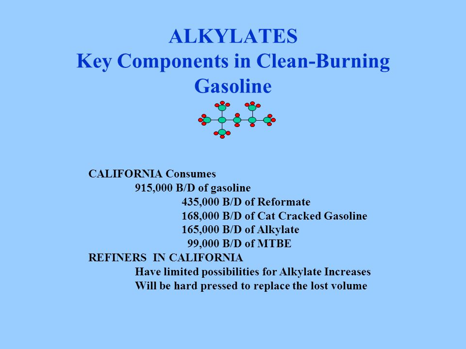 ALKYLATES Key Components in Clean-Burning Gasoline CALIFORNIA Consumes 915,000 B/D of gasoline 435,000 B/D of Reformate 168,000 B/D of Cat Cracked Gas