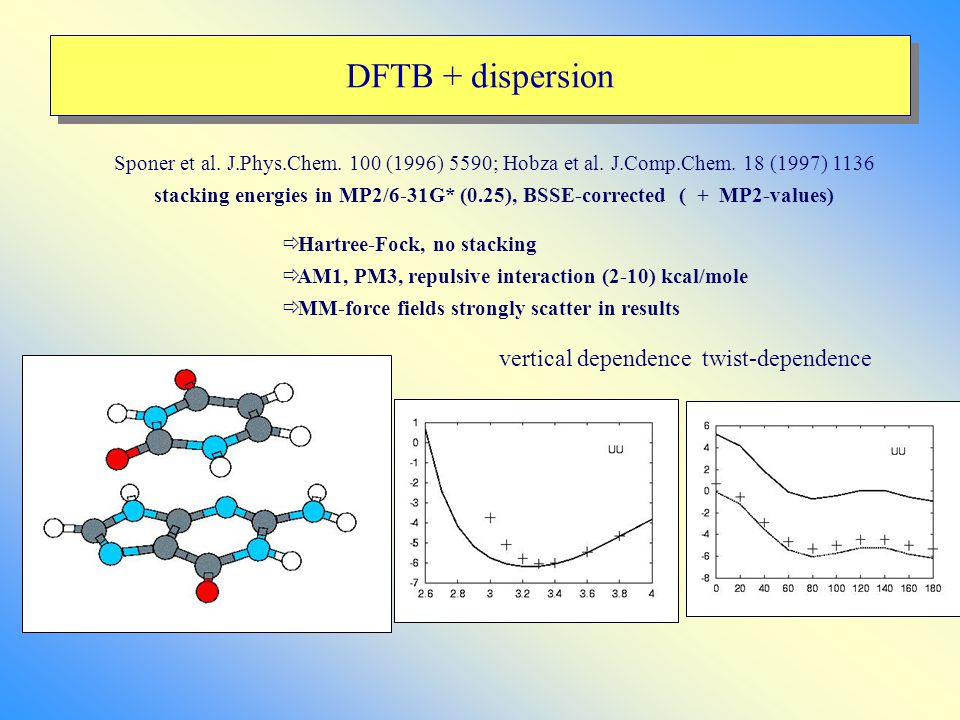 DFTB + dispersion Sponer et al. J.Phys.Chem. 100 (1996) 5590; Hobza et al. J.Comp.Chem. 18 (1997) 1136 stacking energies in MP2/6-31G* (0.25), BSSE-co