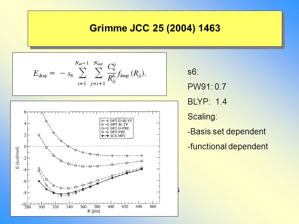 Grimme JCC 25 (2004) 1463 - hybridisation dependence - empirical vs. new fits  Very similar in various approaches s6: PW91: 0.7 BLYP: 1.4 Scaling: -B