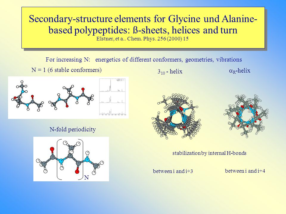 Secondary-structure elements for Glycine und Alanine- based polypeptides: ß-sheets, helices and turn Elstner, et a.. Chem. Phys. 256 (2000) 15 N = 1 (