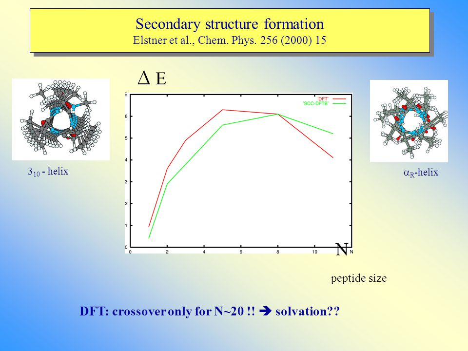 Secondary structure formation Elstner et al., Chem. Phys. 256 (2000) 15 DFT/DFTB ? 3 10 - helix  R -helix peptide size DFT: crossover only for N~20 !