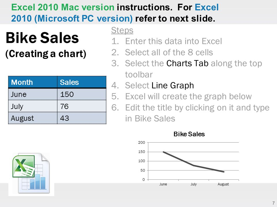 7 Bike Sales (Creating a chart) Steps 1.Enter this data into Excel 2.Select all of the 8 cells 3.Select the Charts Tab along the top toolbar 4.Select Line Graph 5.Excel will create the graph below 6.Edit the title by clicking on it and type in Bike Sales MonthSales June150 July76 August43 Excel 2010 Mac version instructions.