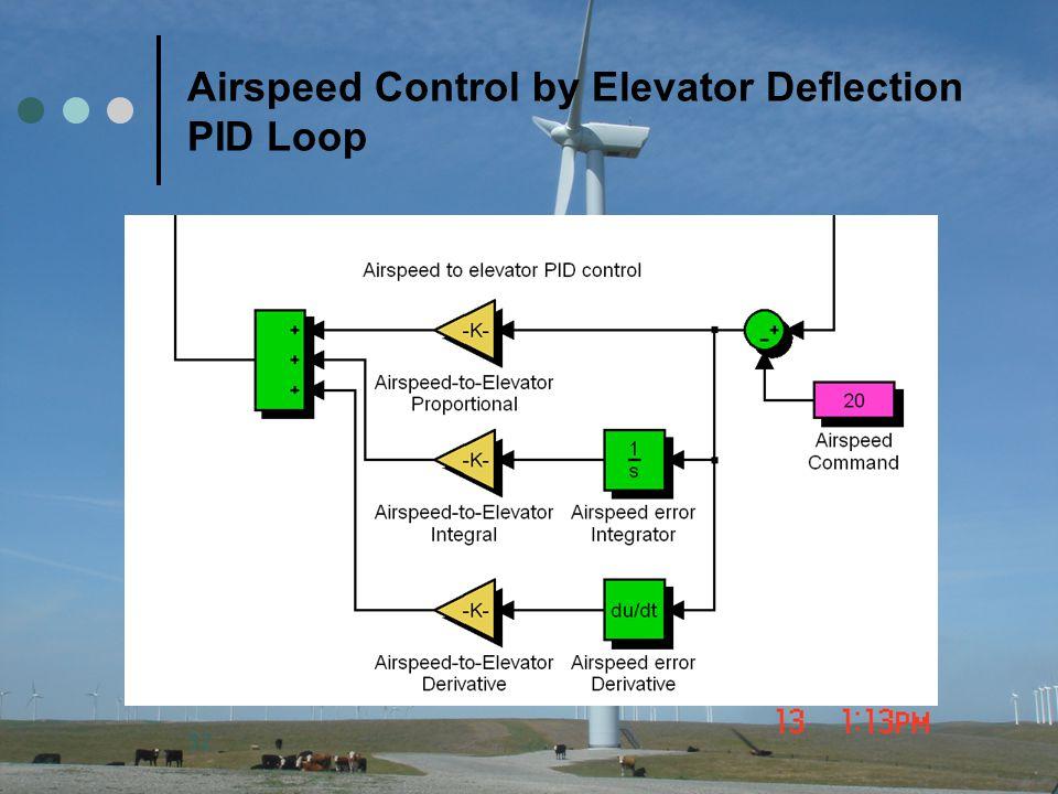 32 Airspeed Control by Elevator Deflection PID Loop