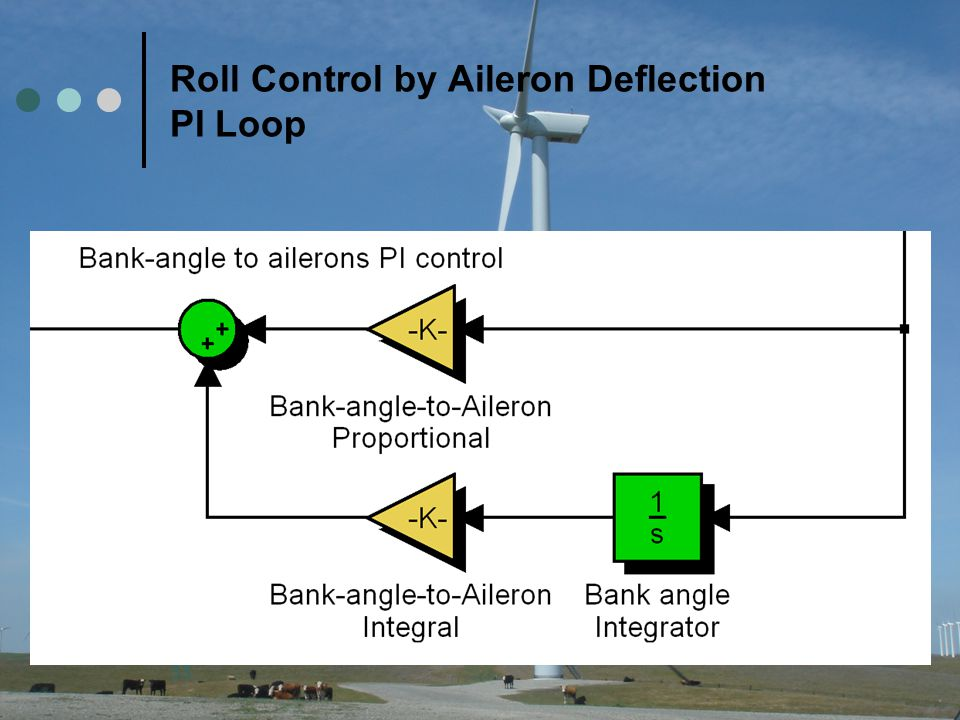 33 Roll Control by Aileron Deflection PI Loop
