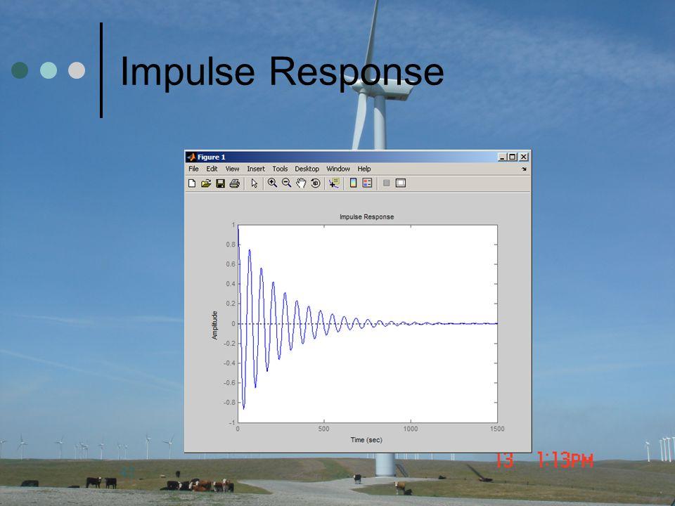 40 Impulse Response