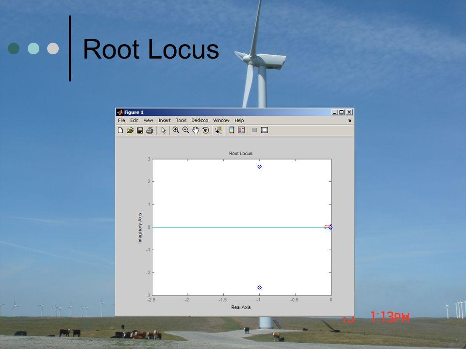 41 Root Locus