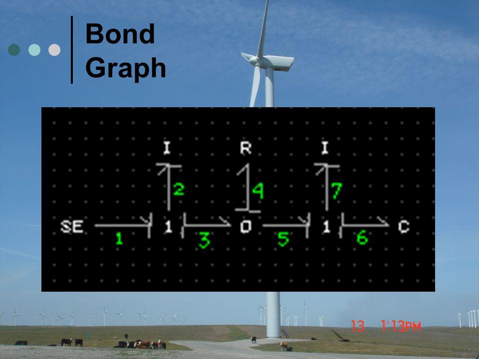 6 Bond Graph