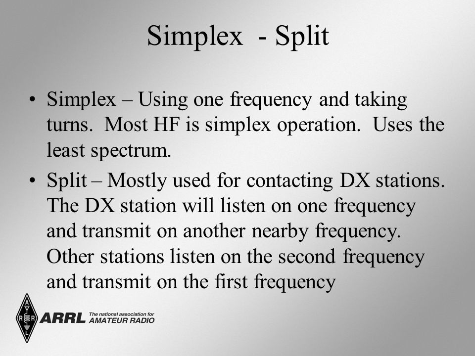 Simplex - Split Simplex – Using one frequency and taking turns. Most HF is simplex operation. Uses the least spectrum. Split – Mostly used for contact