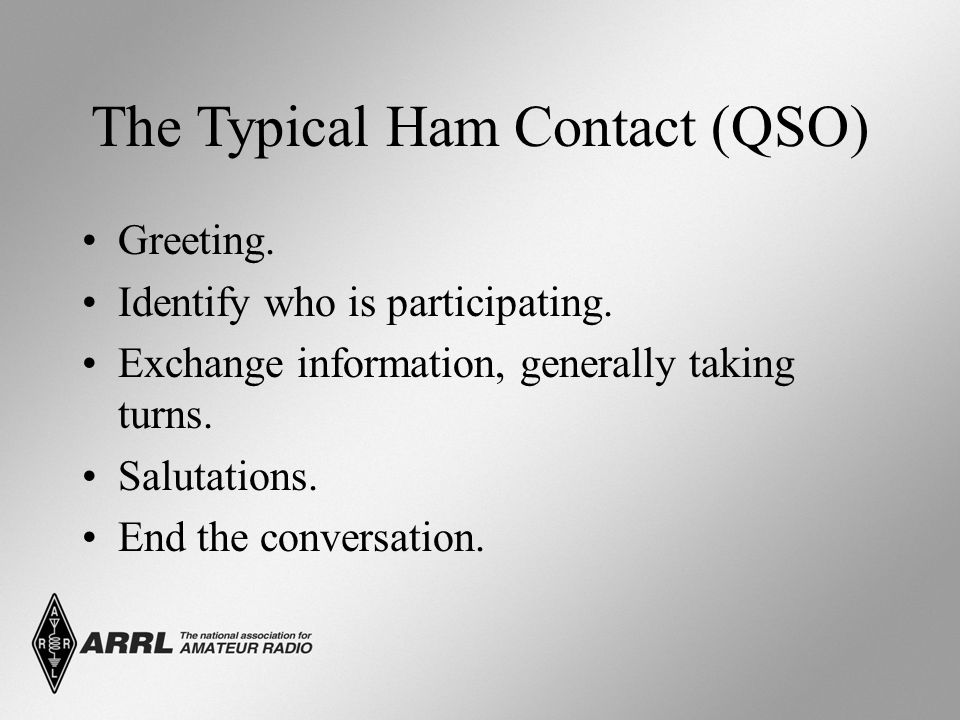 The Typical Ham Contact (QSO) Greeting. Identify who is participating.
