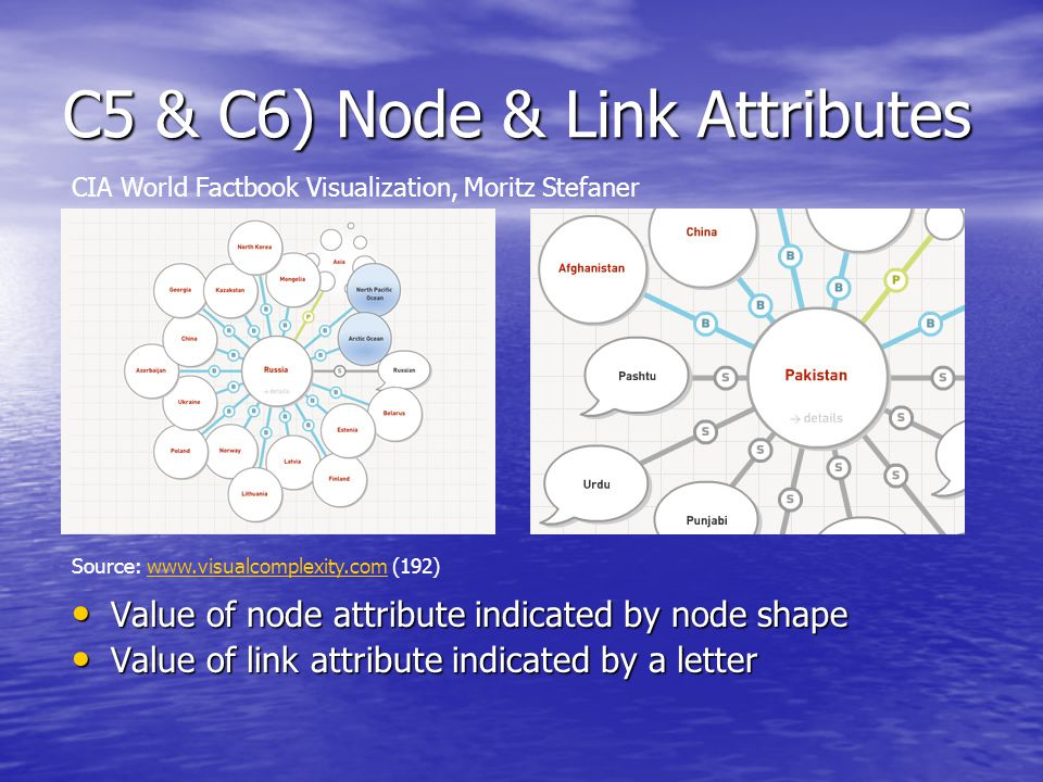 C5 & C6) Node & Link Attributes Value of node attribute indicated by node shape Value of node attribute indicated by node shape Value of link attribute indicated by a letter Value of link attribute indicated by a letter CIA World Factbook Visualization, Moritz Stefaner Source: www.visualcomplexity.com (192)www.visualcomplexity.com