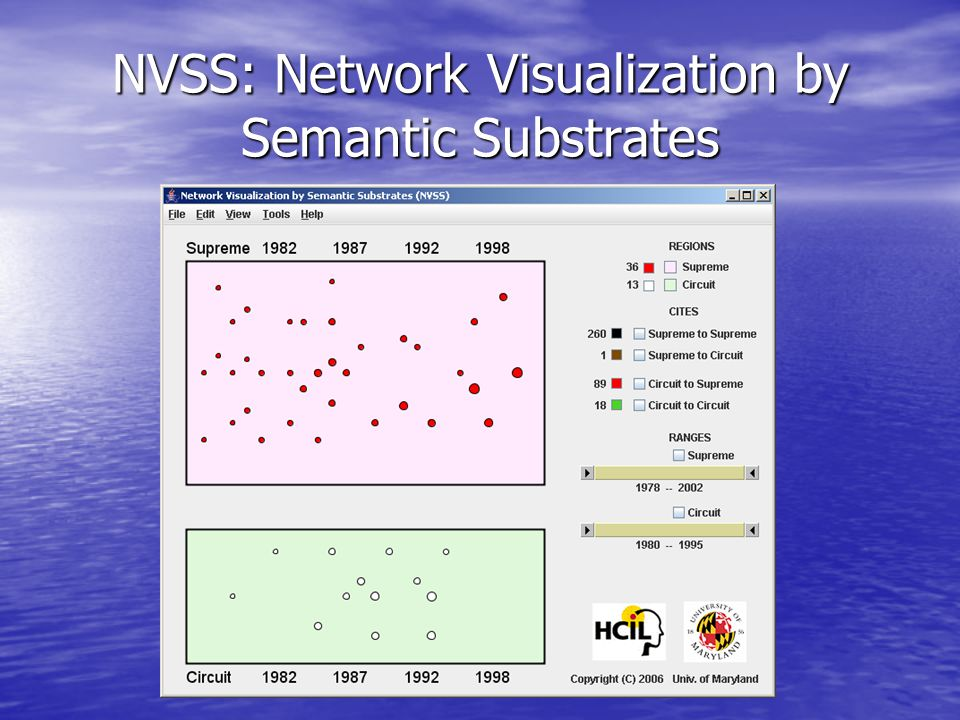 NVSS: Network Visualization by Semantic Substrates