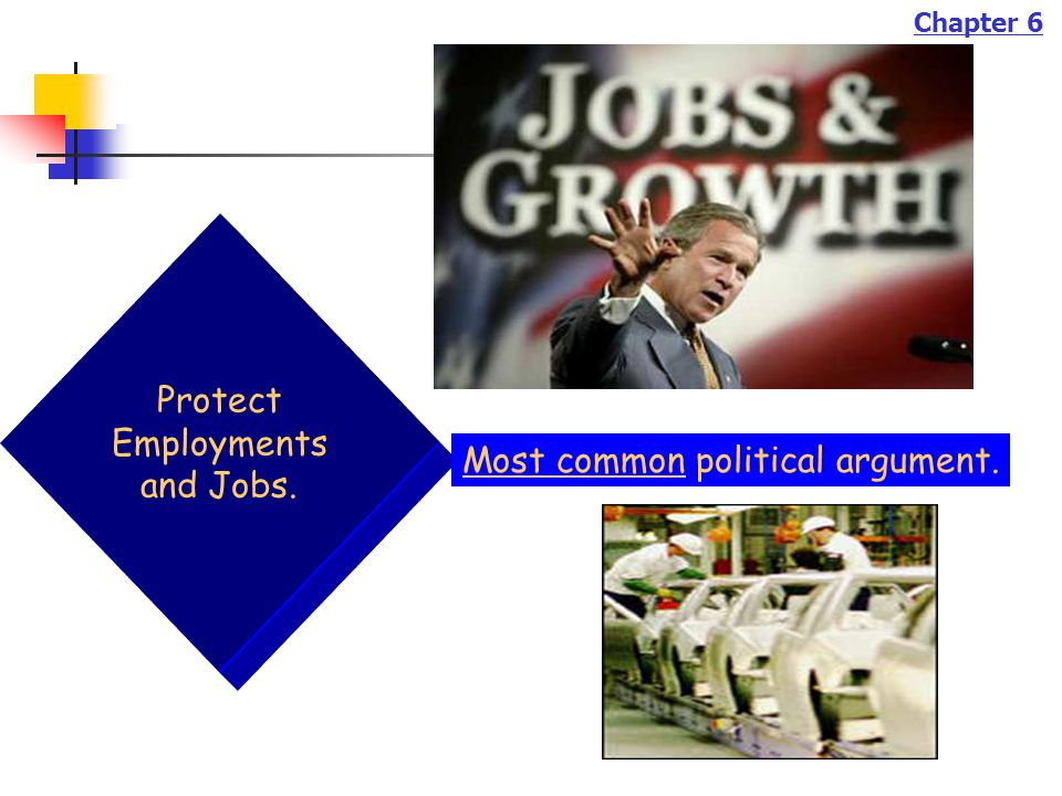 Chapter 6 Protect Employments and Jobs. Most common political argument.