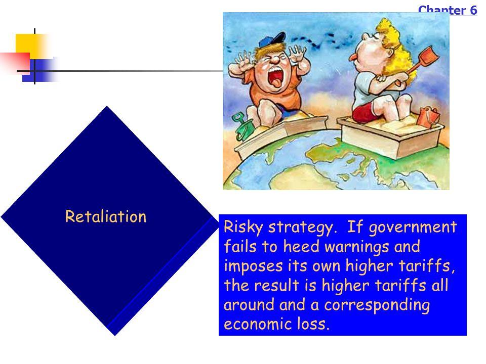 Chapter 6 Retaliation Risky strategy.