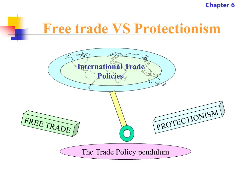 Chapter 6 International Trade Policies FREE TRADE PROTECTIONISM The Trade Policy pendulum Free trade VS Protectionism
