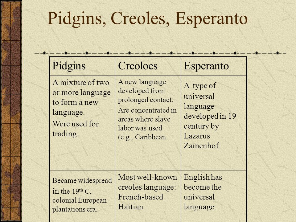 Pidgins, Creoles, Esperanto PidginsCreoloesEsperanto A mixture of two or more language to form a new language.
