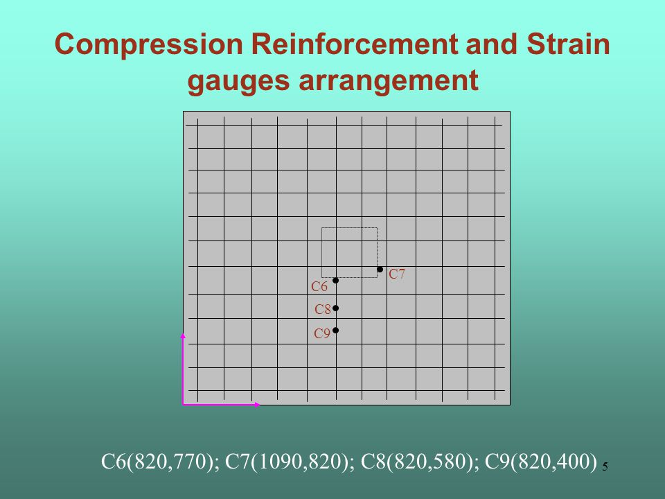 4 Tension Reinforcement and Strain gauges arrangement T1(1050,845);T2(1260,1020);T3(1460,845);T4(1590,1020);T5(810,1080) T1 T2 T3 T4 T5 1900