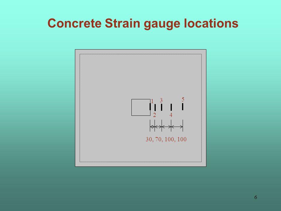 5 Compression Reinforcement and Strain gauges arrangement C6(820,770); C7(1090,820); C8(820,580); C9(820,400) C9 C8 C7 C6