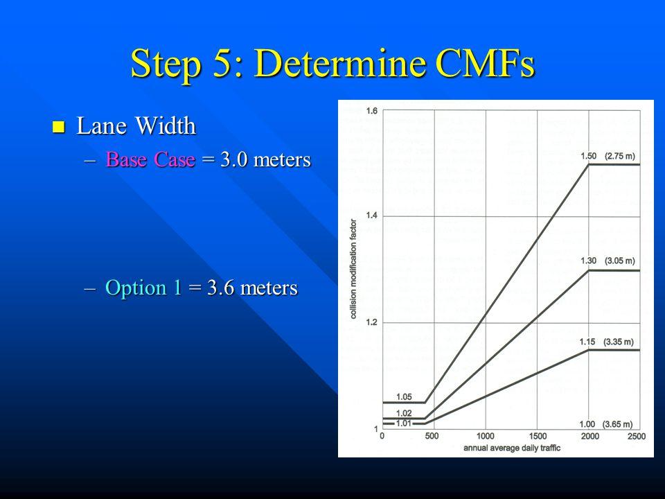 Step 5: Determine CMFs Lane Width Lane Width –Base Case = 3.0 meters –Option 1 = 3.6 meters