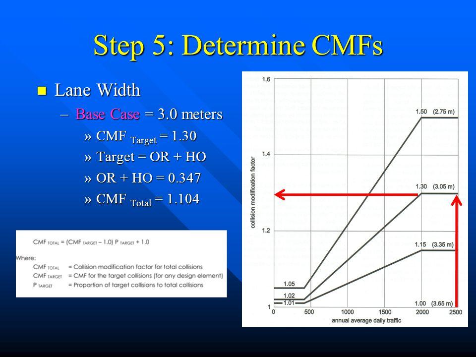 Step 5: Determine CMFs Lane Width Lane Width –Base Case = 3.0 meters »CMF Target = 1.30 »Target = OR + HO »OR + HO = 0.347 »CMF Total = 1.104