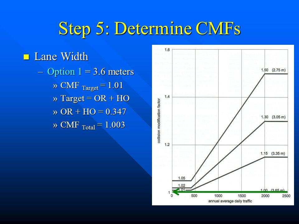 Step 5: Determine CMFs Lane Width Lane Width –Option 1 = 3.6 meters »CMF Target = 1.01 »Target = OR + HO »OR + HO = 0.347 »CMF Total = 1.003