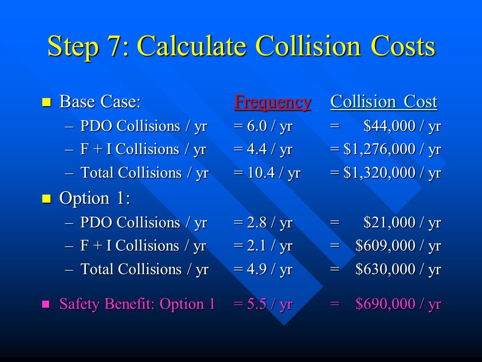 Step 7: Calculate Collision Costs Base Case:FrequencyCollision Cost Base Case:FrequencyCollision Cost –PDO Collisions / yr= 6.0 / yr= $44,000 / yr –F + I Collisions / yr= 4.4 / yr= $1,276,000 / yr –Total Collisions / yr= 10.4 / yr= $1,320,000 / yr Option 1: Option 1: –PDO Collisions / yr= 2.8 / yr= $21,000 / yr –F + I Collisions / yr= 2.1 / yr= $609,000 / yr –Total Collisions / yr= 4.9 / yr= $630,000 / yr Safety Benefit: Option 1= 5.5 / yr= $690,000 / yr Safety Benefit: Option 1= 5.5 / yr= $690,000 / yr