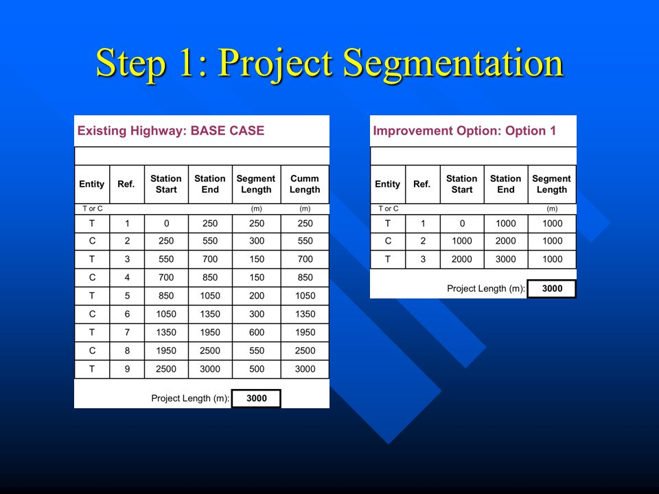 Step 1: Project Segmentation