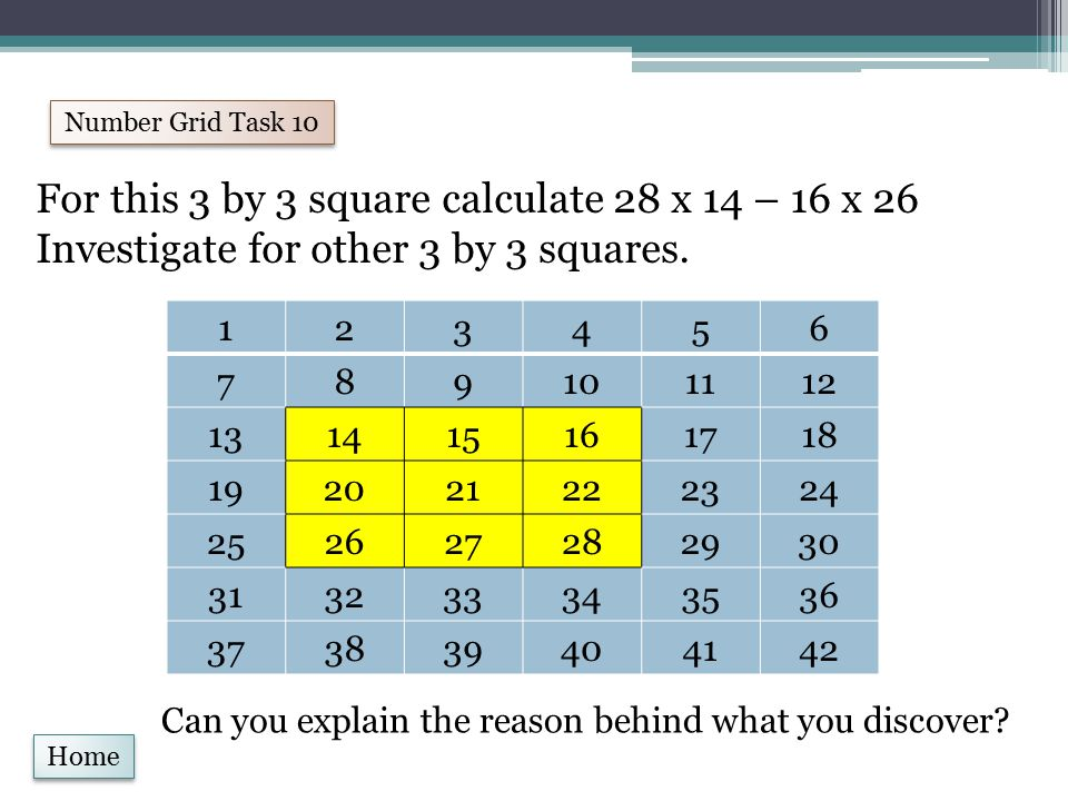 Home Number Grid Task 10 For this 3 by 3 square calculate 28 x 14 – 16 x 26 Investigate for other 3 by 3 squares.