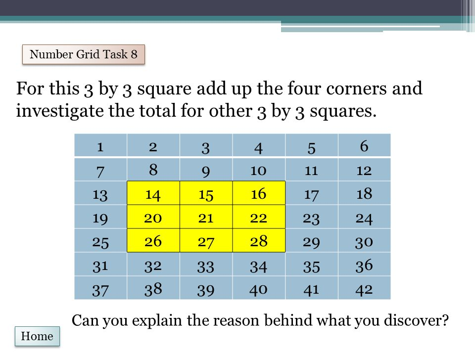 Home Number Grid Task 8 For this 3 by 3 square add up the four corners and investigate the total for other 3 by 3 squares.