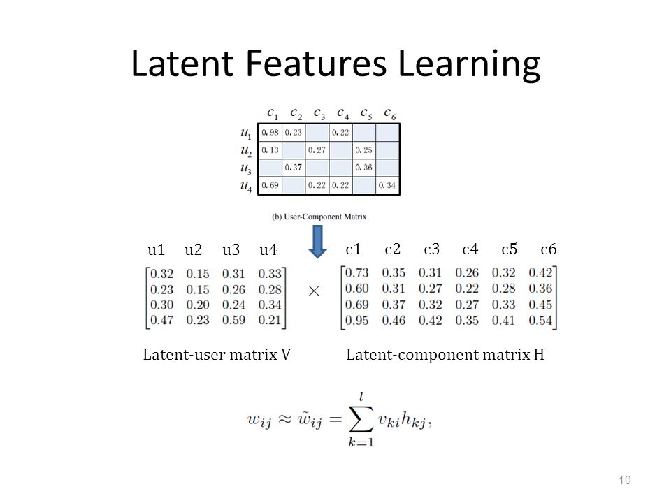 Latent Features Learning 10 Latent-component matrix HLatent-user matrix V u1 u2 u3 u4 c1 c2 c3 c4 c5 c6