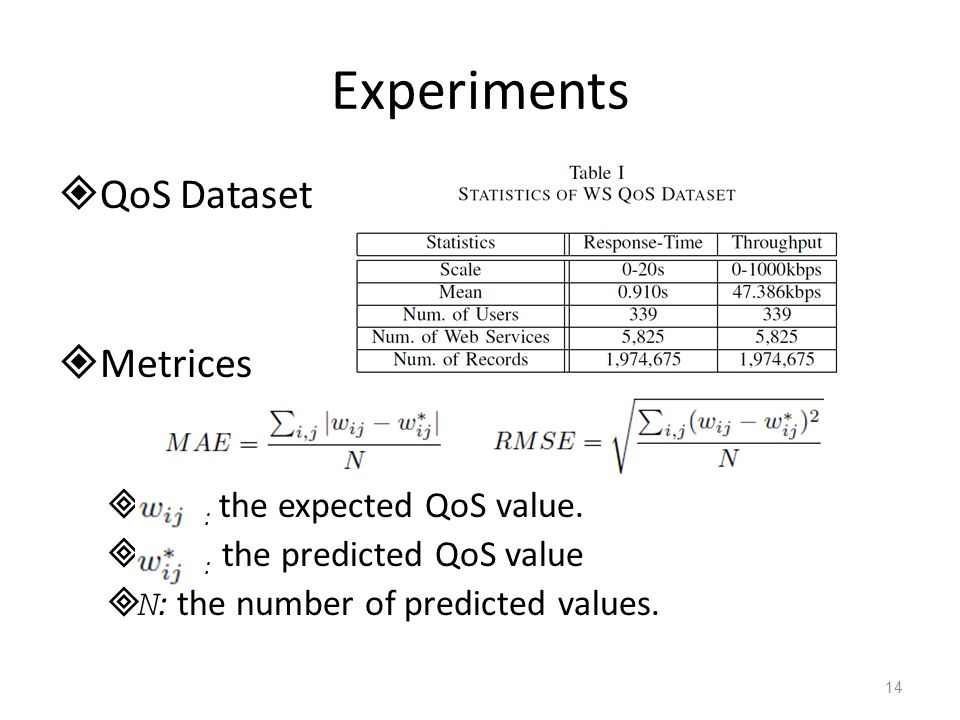 Experiments  QoS Dataset  Metrices  : the expected QoS value.