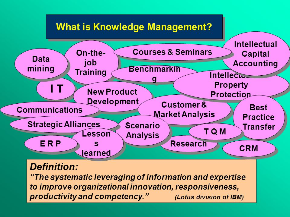 What is Knowledge Management.
