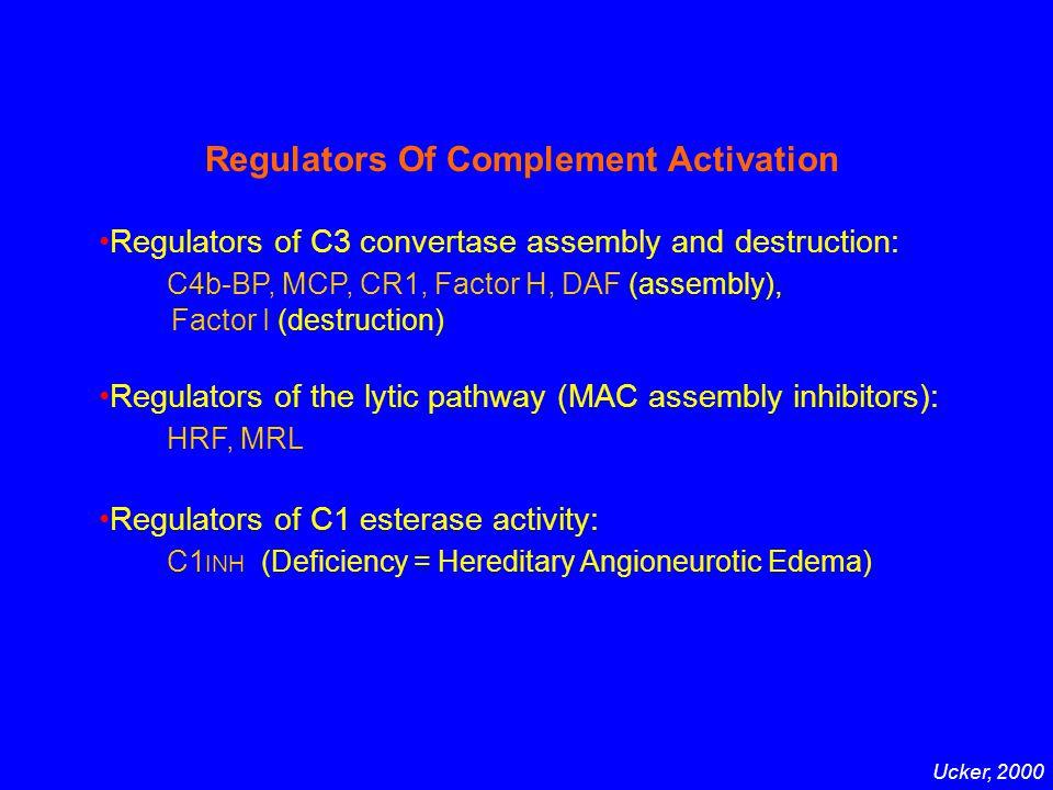 Regulators Of Complement Activation Regulators of C3 convertase assembly and destruction: C4b-BP, MCP, CR1, Factor H, DAF (assembly), Factor I (destruction) Regulators of the lytic pathway (MAC assembly inhibitors): HRF, MRL Regulators of C1 esterase activity: C1 INH (Deficiency = Hereditary Angioneurotic Edema) Ucker, 2000 Regulators Of Complement Activation