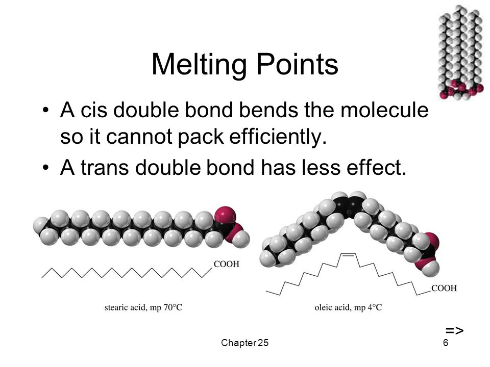Chapter 256 Melting Points A cis double bond bends the molecule so it cannot pack efficiently.